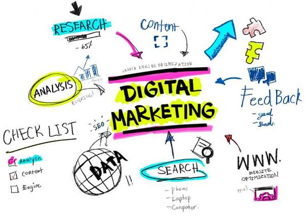 Học Digital Marketing là học gì